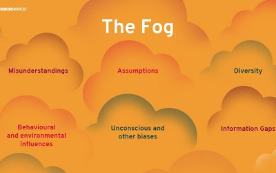The Fog of Misalignment
